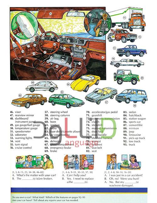 پکیج آموزشی لغات زبان word by word-picture dictionary