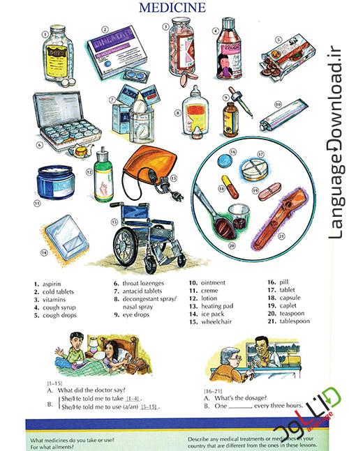 لغات زبان انگلیسی word by word-picture dictionary