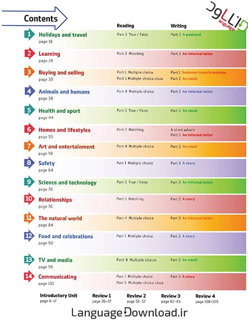 تقویت مهارت انگلیسی برای آزمون PET در منزل و بدون معلم