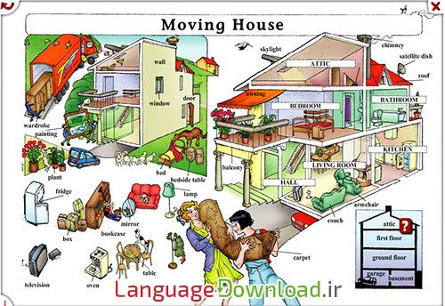 آموزش لغات زبان انگلیسی همراه با تصاویر
