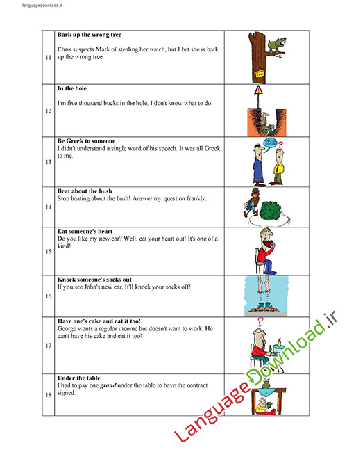 یادگیری اصطلاحات زبان انگلیسی از اول