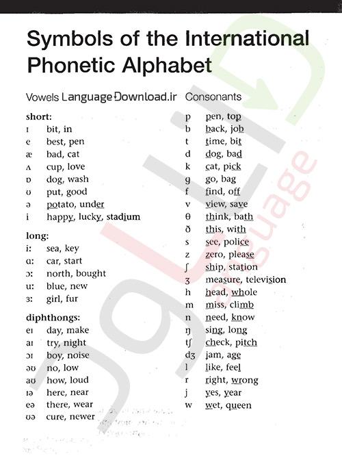 یادگیری مهارت تلفظ انگلیسی در خانه