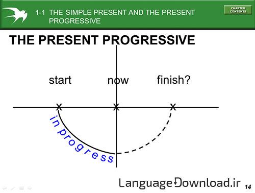 یادگیری گرامر انگلیسی از اول