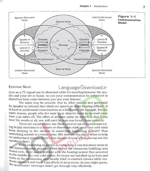 یادگیری تلفظ انگلیسی همراه با فایل های صوتی