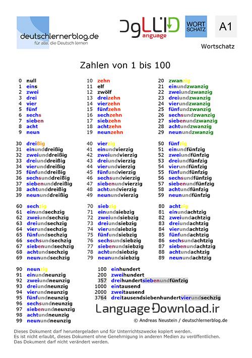اعداد به آلمانی
