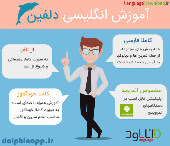 آموزش زبان انگلیسی از الفبا