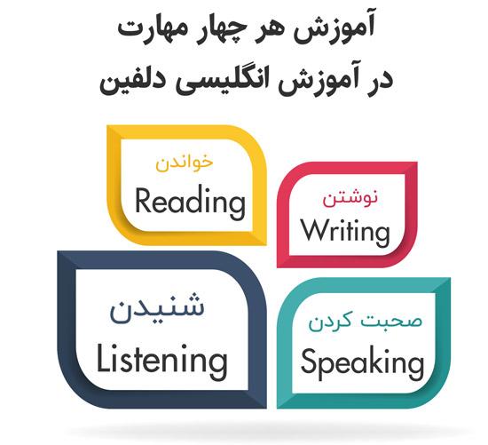 آموزش آکادمیک زبان انگلیسی